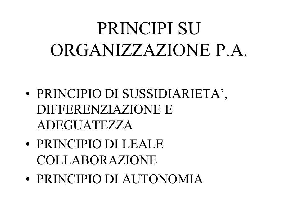 PRINCIPI SU ORGANIZZAZIONE P.A. PRINCIPIO DI SUSSIDIARIETA, DIFFERENZIAZIONE E ADEGUATEZZA PRINCIPIO DI LEALE COLLABORAZIONE PRINCIPIO DI AUTONOMIA