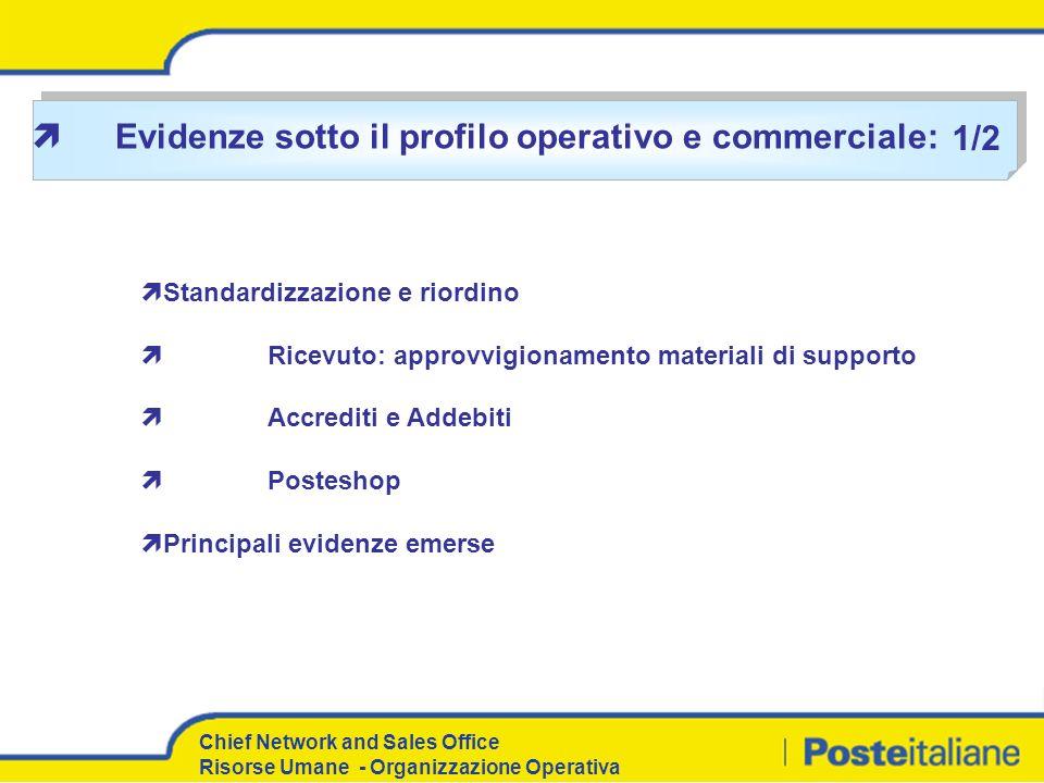 Chief Network and Sales Office Risorse Umane - Organizzazione Operativa Standardizzazione e riordino Ricevuto: approvvigionamento materiali di support