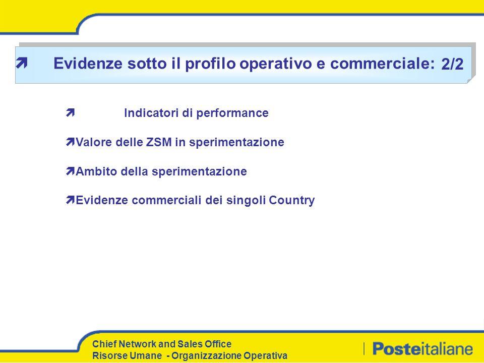 Chief Network and Sales Office Risorse Umane - Organizzazione Operativa Indicatori di performance Valore delle ZSM in sperimentazione Ambito della spe
