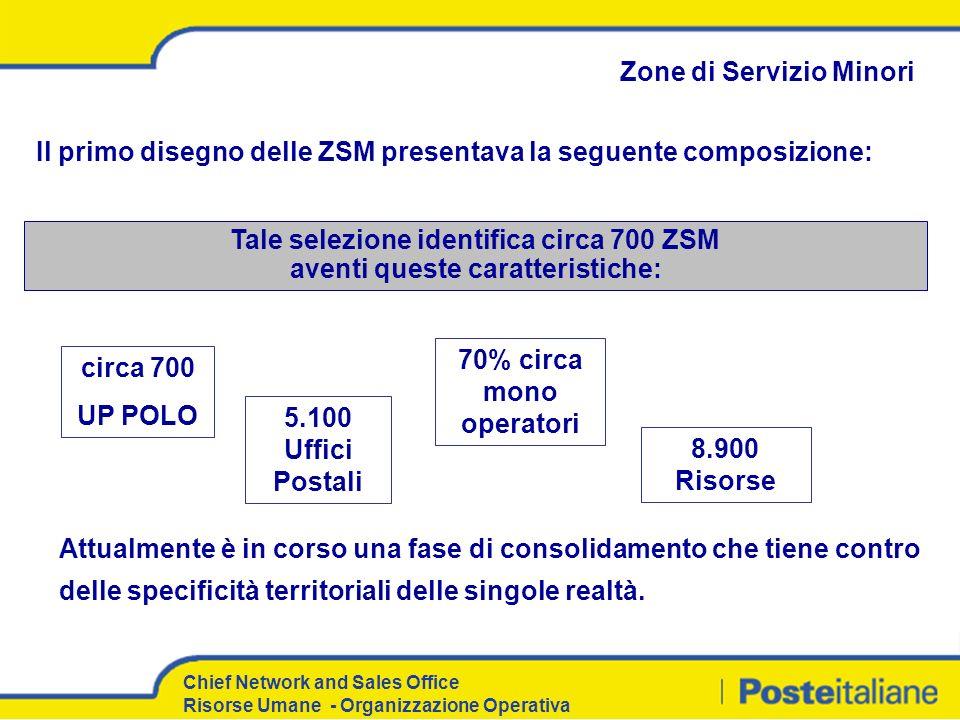 Chief Network and Sales Office Risorse Umane - Organizzazione Operativa Zone di Servizio Minori Il primo disegno delle ZSM presentava la seguente comp