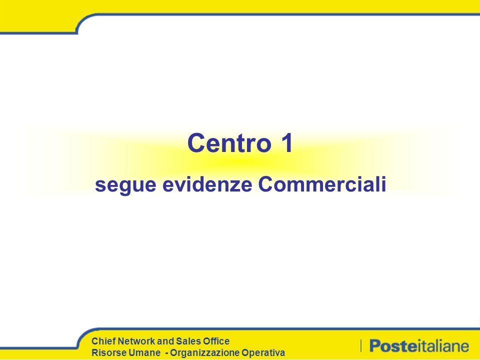 Chief Network and Sales Office Risorse Umane - Organizzazione Operativa Centro 1 segue evidenze Commerciali