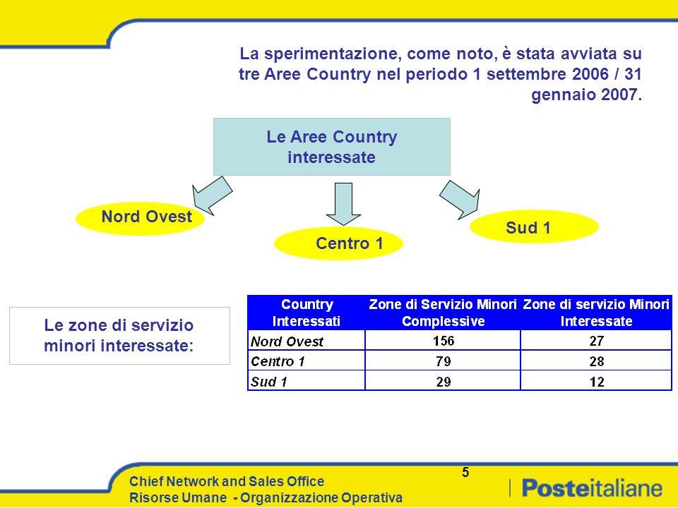 Chief Network and Sales Office Risorse Umane - Organizzazione Operativa La sperimentazione, come noto, è stata avviata su tre Aree Country nel periodo