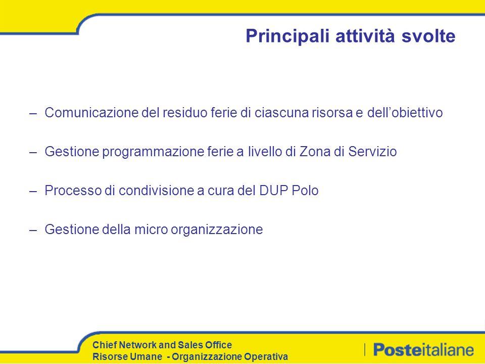 Chief Network and Sales Office Risorse Umane - Organizzazione Operativa –Comunicazione del residuo ferie di ciascuna risorsa e dellobiettivo –Gestione