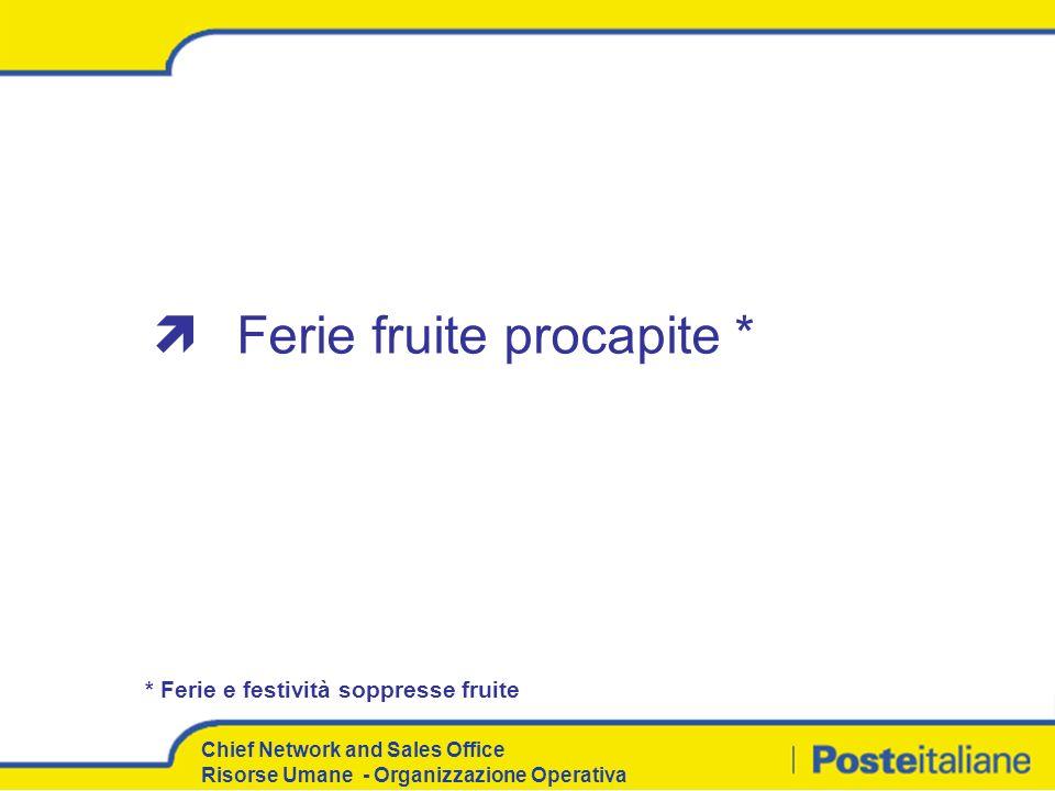 Chief Network and Sales Office Risorse Umane - Organizzazione Operativa Ferie fruite procapite * * Ferie e festività soppresse fruite