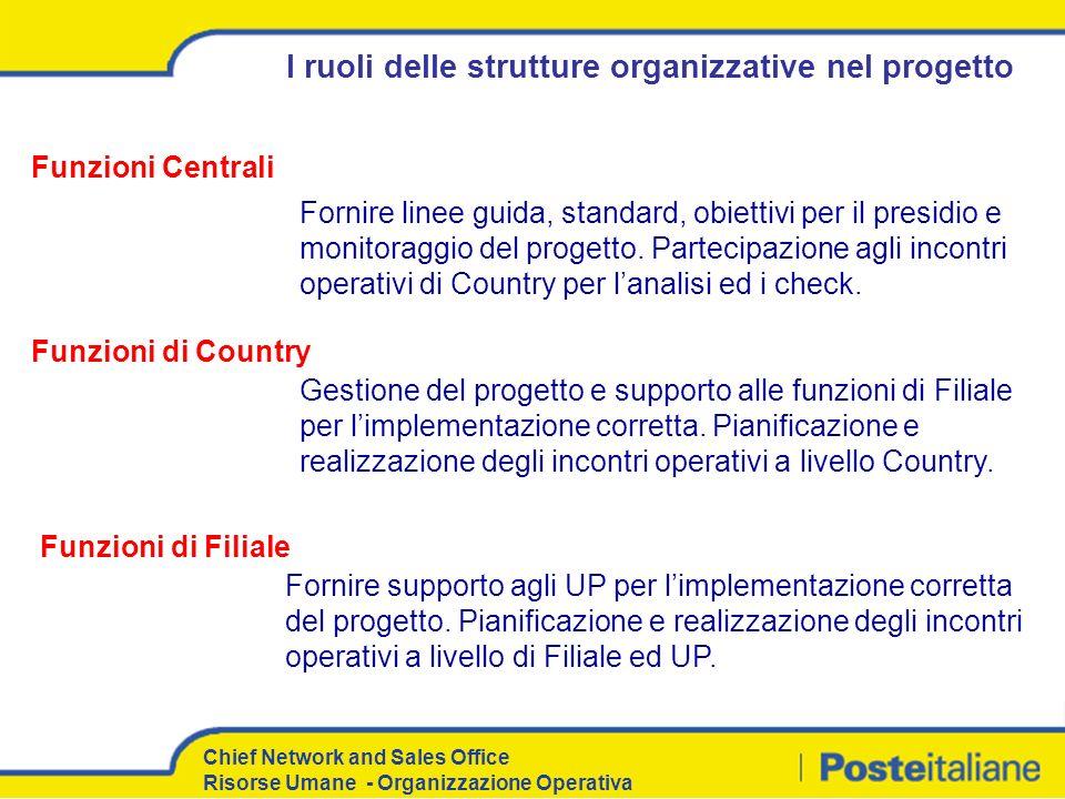 Chief Network and Sales Office Risorse Umane - Organizzazione Operativa Si è configurato come il responsabile del progetto della zona di servizio in cui ha operato.