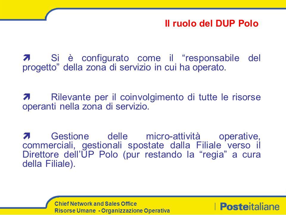 Chief Network and Sales Office Risorse Umane - Organizzazione Operativa Straordinari procapite