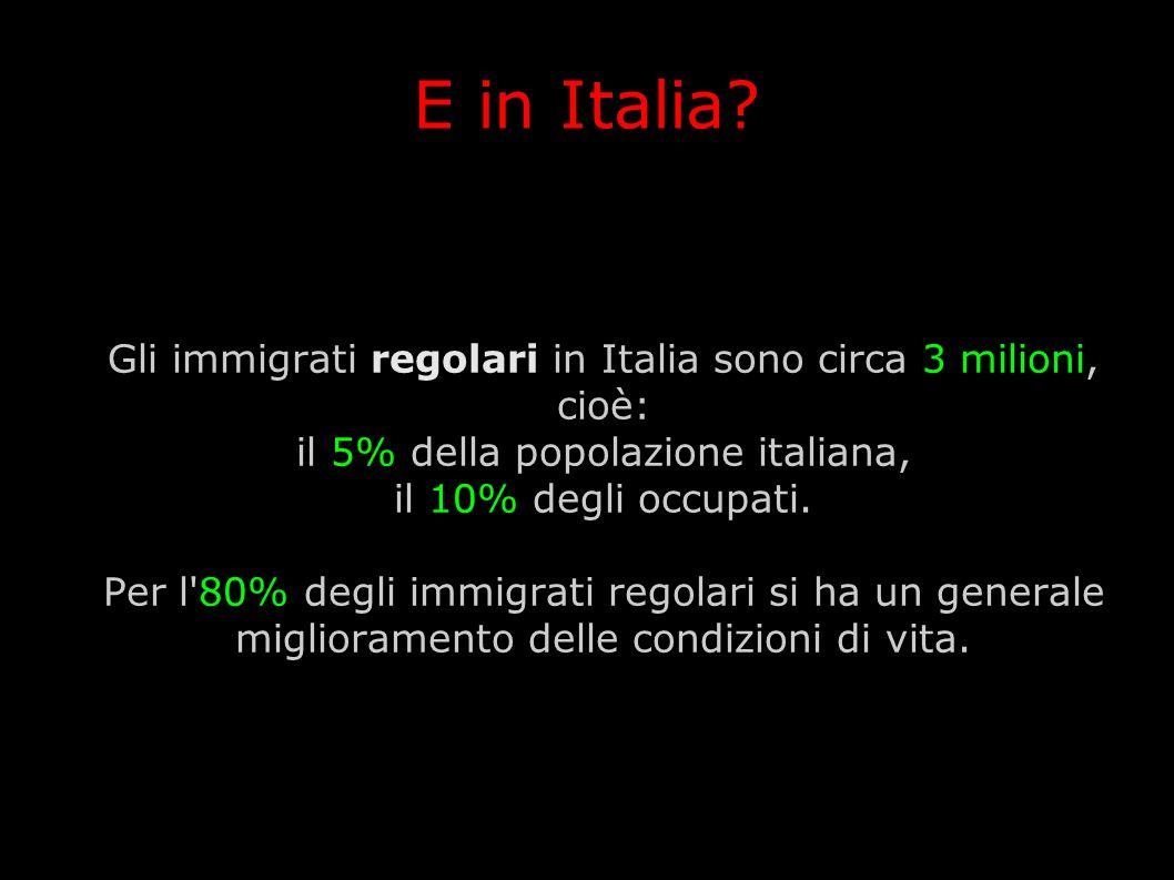 E in Italia? Gli immigrati regolari in Italia sono circa 3 milioni, cioè: il 5% della popolazione italiana, il 10% degli occupati. Per l'80% degli imm