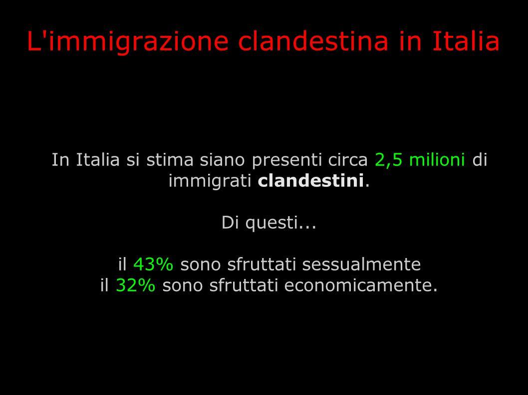 In Italia si stima siano presenti circa 2,5 milioni di immigrati clandestini. Di questi... il 43% sono sfruttati sessualmente il 32% sono sfruttati ec
