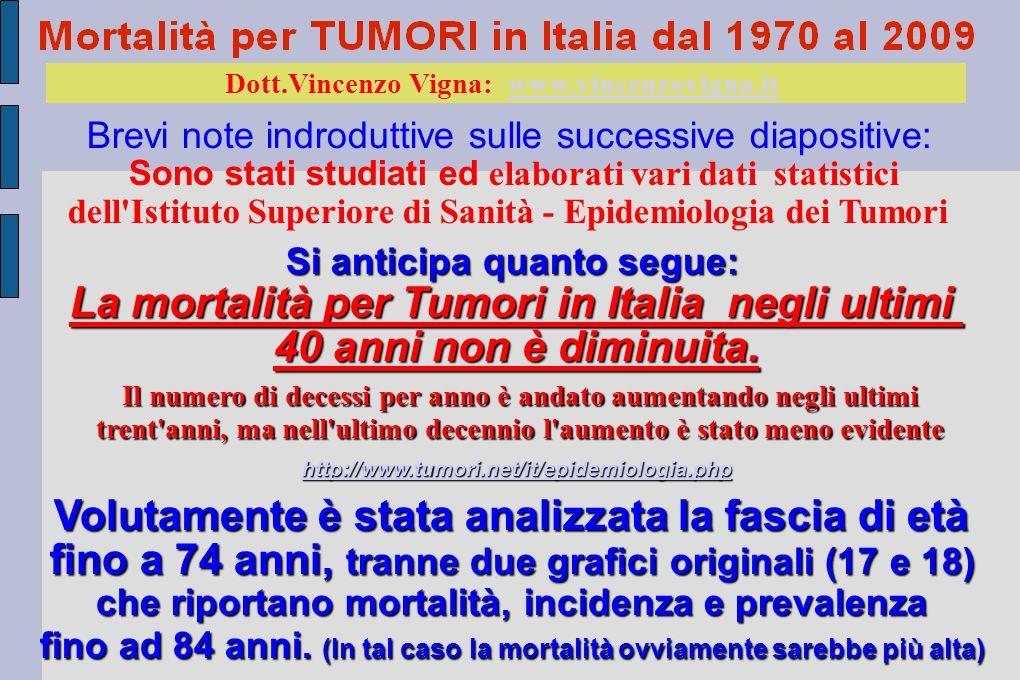 Brevi note indroduttive sulle successive diapositive: Sono stati studiati ed elaborati vari dati statistici dell Istituto Superiore di Sanità - Epidemiologia dei Tumori Si anticipa quanto segue: La mortalità per Tumori in Italia negli ultimi 40 anni non è diminuita.