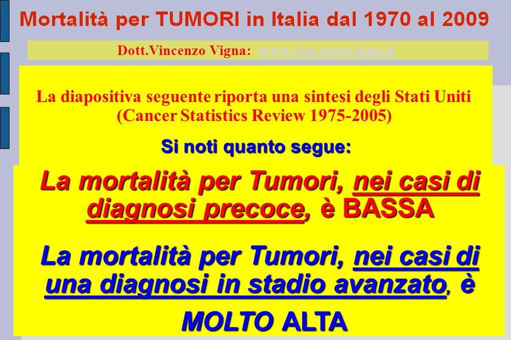 La diapositiva seguente riporta una sintesi degli Stati Uniti (Cancer Statistics Review 1975-2005) Si noti quanto segue: Dott.Vincenzo Vigna: www.vincenzovigna.itwww.vincenzovigna.it La mortalità per Tumori, nei casi di diagnosi precoce, è BASSA La mortalità per Tumori, nei casi di una diagnosi in stadio avanzato, è MOLTO ALTA MOLTO ALTA