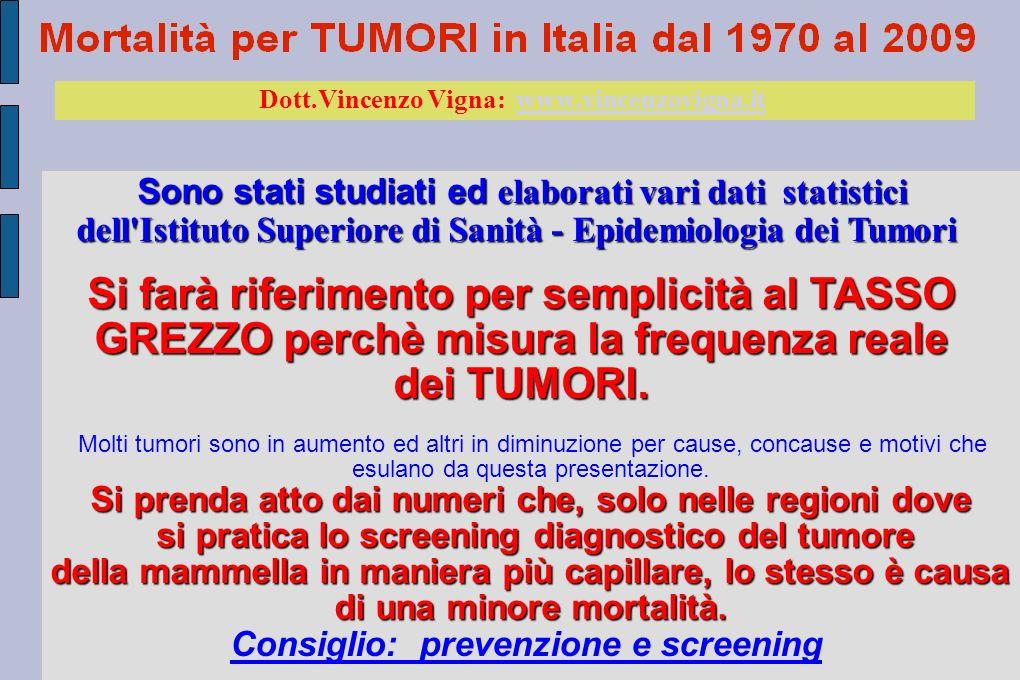 Sono stati studiati ed elaborati vari dati statistici dell Istituto Superiore di Sanità - Epidemiologia dei Tumori Si farà riferimento per semplicità al TASSO GREZZO perchè misura la frequenza reale dei TUMORI.