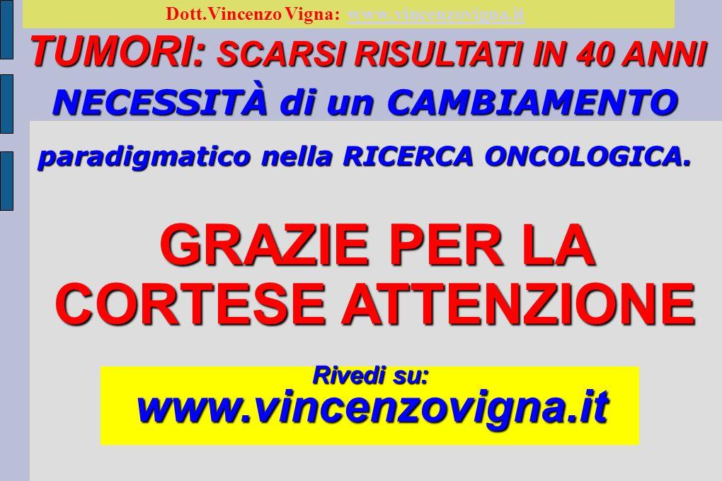 Dott.Vincenzo Vigna: www.vincenzovigna.itwww.vincenzovigna.it GRAZIE PER LA CORTESE ATTENZIONE Rivedi su: www.vincenzovigna.it TUMORI: SCARSI RISULTATI IN 40 ANNI NECESSITÀ di un CAMBIAMENTO paradigmatico nella RICERCA ONCOLOGICA.