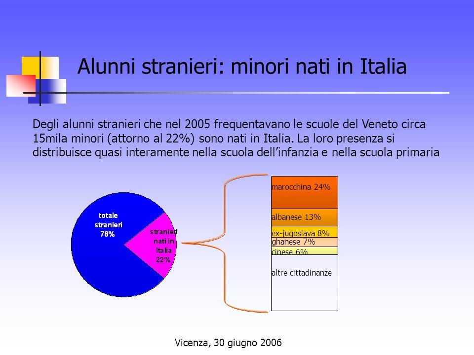 Vicenza, 30 giugno 2006 Alunni stranieri: minori nati in Italia Degli alunni stranieri che nel 2005 frequentavano le scuole del Veneto circa 15mila mi
