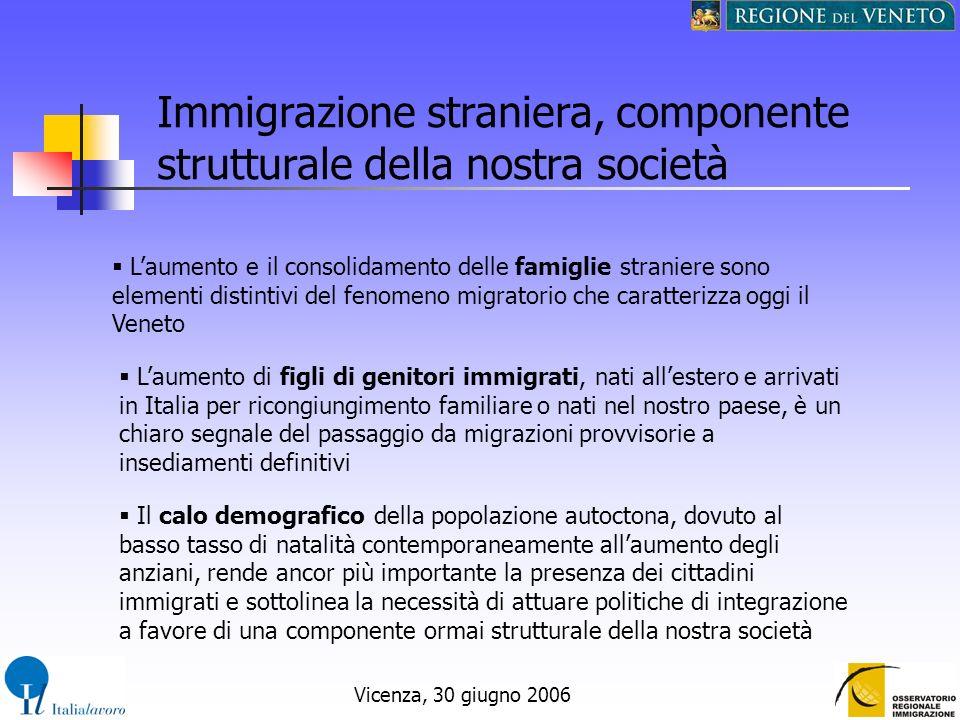 Vicenza, 30 giugno 2006 Immigrazione straniera, componente strutturale della nostra società Laumento e il consolidamento delle famiglie straniere sono