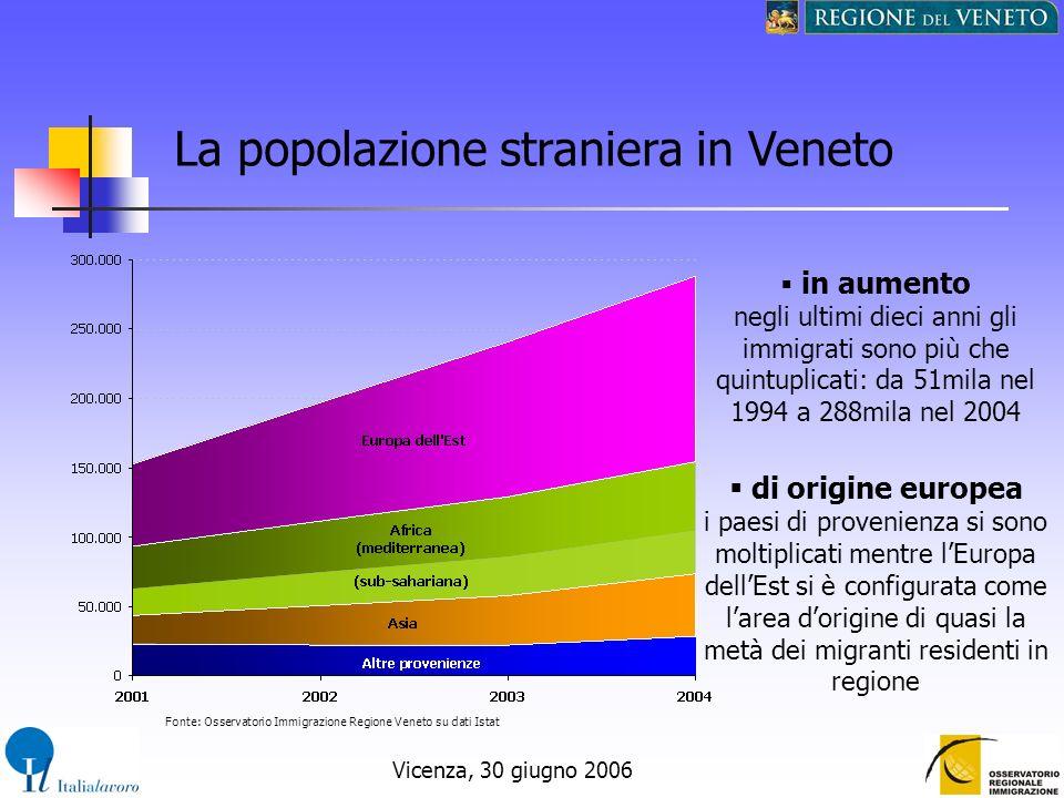 Vicenza, 30 giugno 2006 La popolazione straniera in Veneto in aumento negli ultimi dieci anni gli immigrati sono più che quintuplicati: da 51mila nel