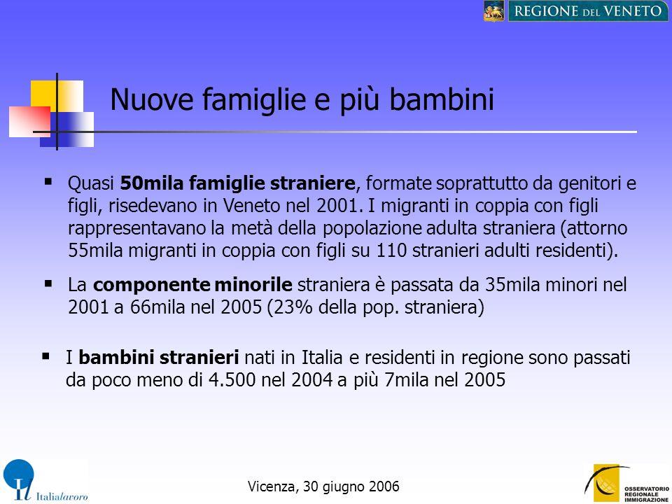 Vicenza, 30 giugno 2006 Nuove famiglie e più bambini Quasi 50mila famiglie straniere, formate soprattutto da genitori e figli, risedevano in Veneto ne