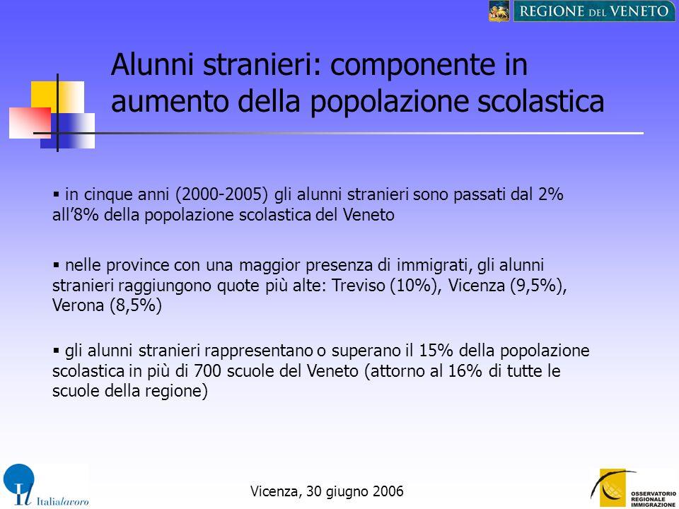Vicenza, 30 giugno 2006 Alunni stranieri: componente in aumento della popolazione scolastica in cinque anni (2000-2005) gli alunni stranieri sono pass