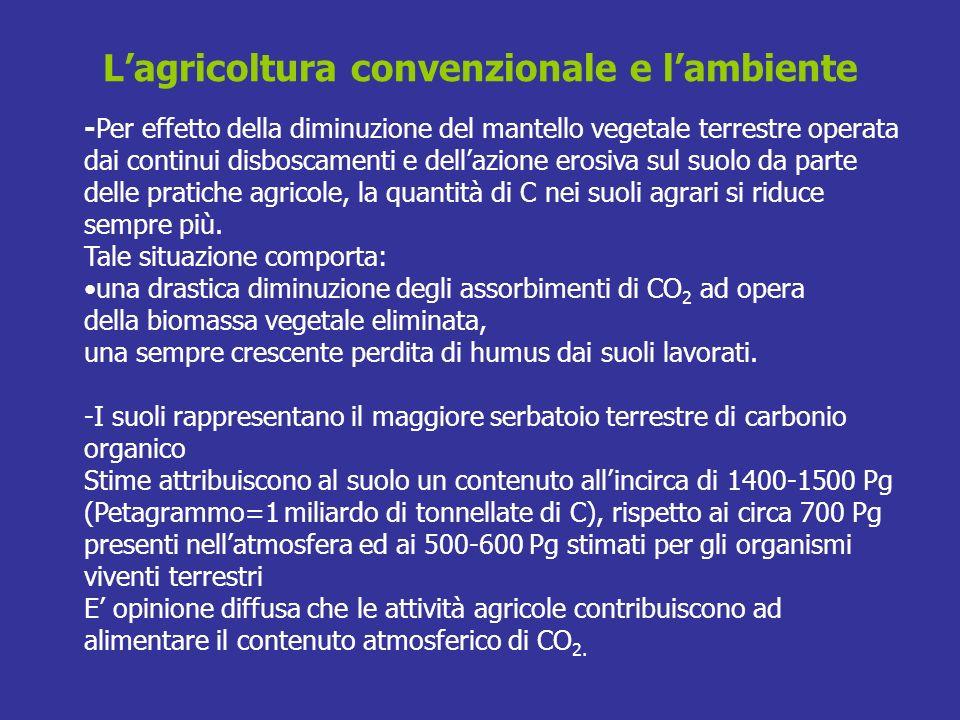 -Per effetto della diminuzione del mantello vegetale terrestre operata dai continui disboscamenti e dellazione erosiva sul suolo da parte delle pratic