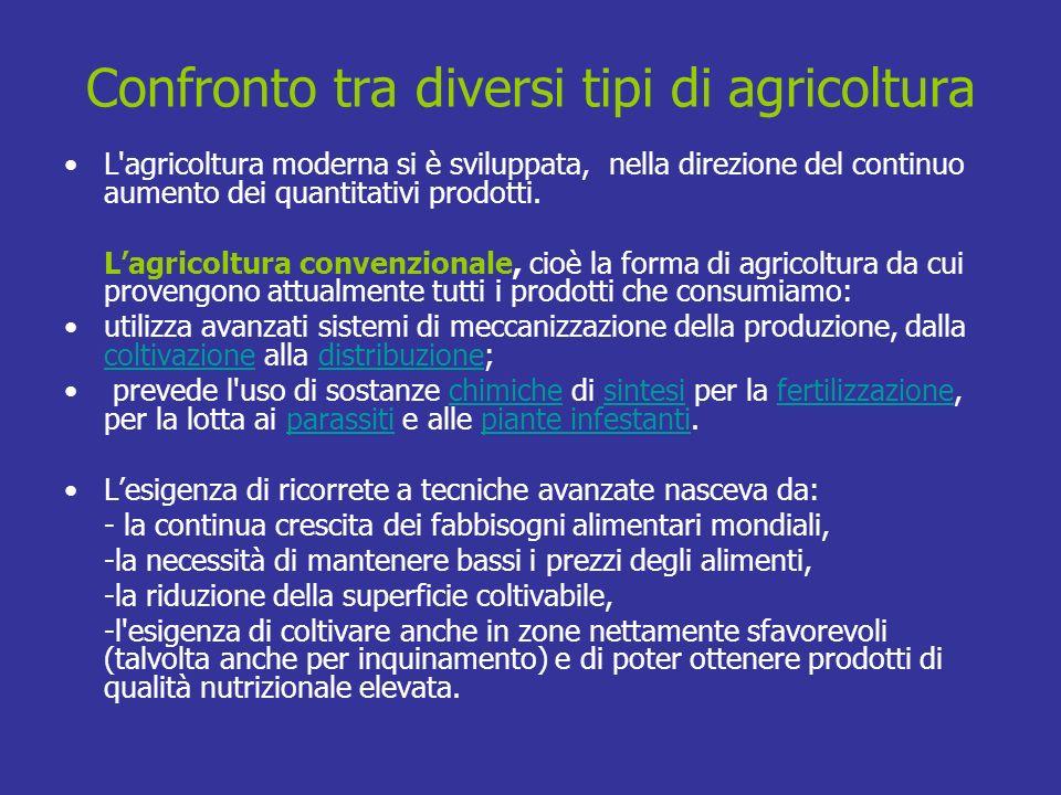Confronto tra diversi tipi di agricoltura L'agricoltura moderna si è sviluppata, nella direzione del continuo aumento dei quantitativi prodotti. Lagri