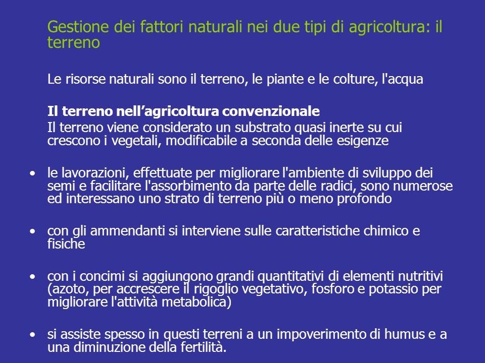 Gestione dei fattori naturali nei due tipi di agricoltura: il terreno Le risorse naturali sono il terreno, le piante e le colture, l'acqua Il terreno