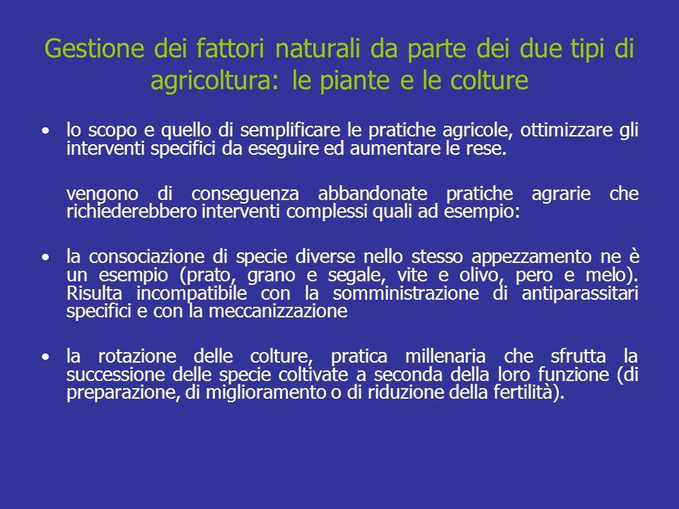 Gestione dei fattori naturali da parte dei due tipi di agricoltura: le piante e le colture lo scopo e quello di semplificare le pratiche agricole, ott