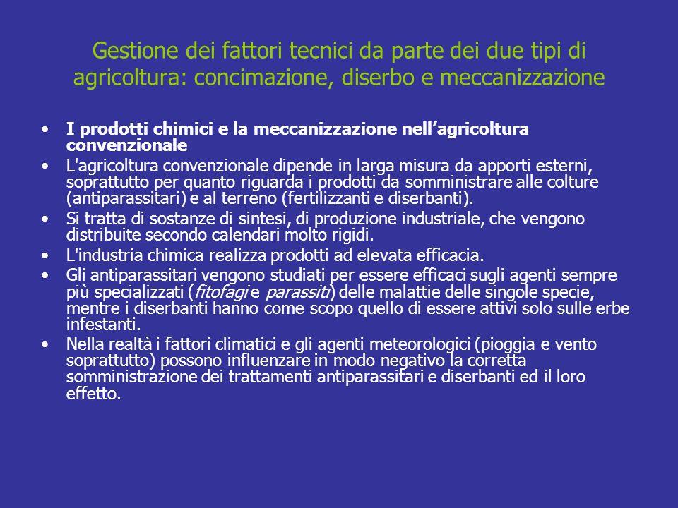 Gestione dei fattori tecnici da parte dei due tipi di agricoltura: concimazione, diserbo e meccanizzazione I prodotti chimici e la meccanizzazione nel