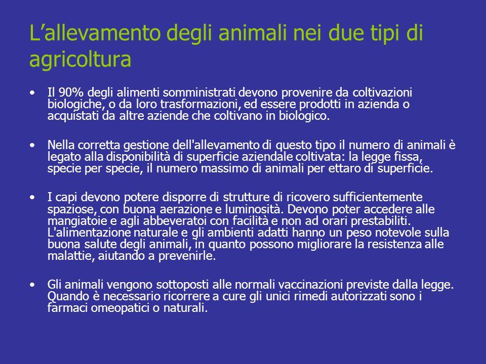 Lallevamento degli animali nei due tipi di agricoltura Il 90% degli alimenti somministrati devono provenire da coltivazioni biologiche, o da loro tras