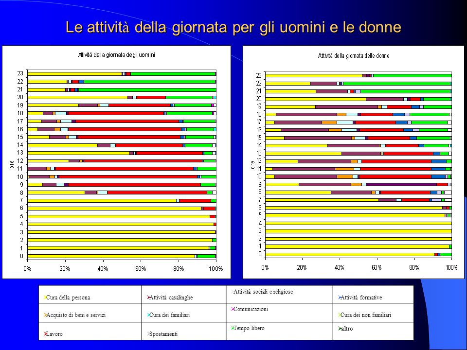 Si ringrazia: lUniversità degli Studi di Firenze, in particolare la Professoressa Filomena Maggino e il Comune di Castiglion Fiorentino