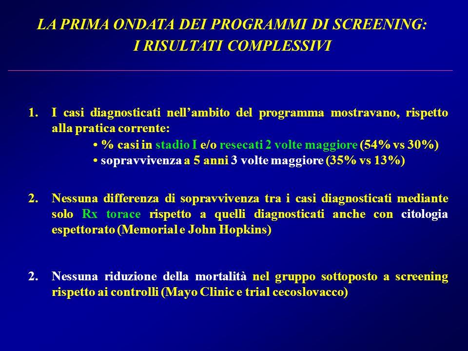 LA PRIMA ONDATA DEI PROGRAMMI DI SCREENING: I RISULTATI COMPLESSIVI 1.I casi diagnosticati nellambito del programma mostravano, rispetto alla pratica