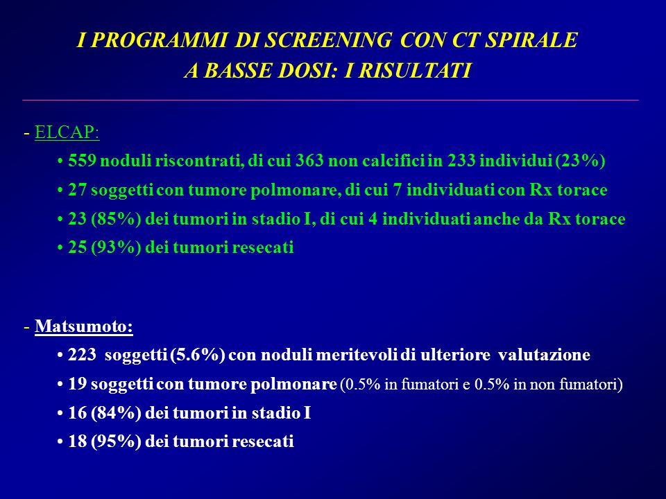I PROGRAMMI DI SCREENING CON CT SPIRALE A BASSE DOSI: I RISULTATI - ELCAP: 559 noduli riscontrati, di cui 363 non calcifici in 233 individui (23%) 27