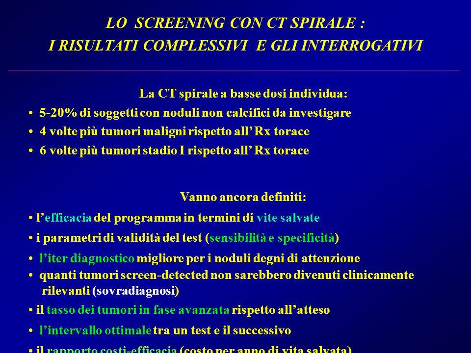LO SCREENING CON CT SPIRALE : I RISULTATI COMPLESSIVI E GLI INTERROGATIVI La CT spirale a basse dosi individua: 5-20% di soggetti con noduli non calci