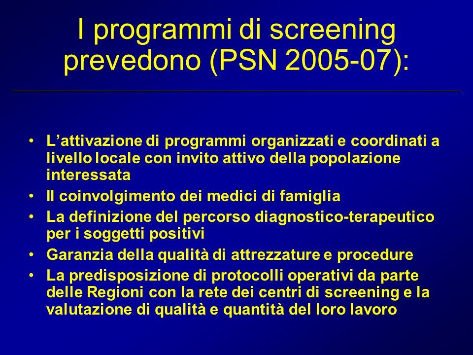 I programmi di screening prevedono (PSN 2005-07): Lattivazione di programmi organizzati e coordinati a livello locale con invito attivo della popolazi