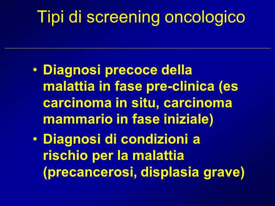 Tipi di screening oncologico Diagnosi precoce della malattia in fase pre-clinica (es carcinoma in situ, carcinoma mammario in fase iniziale) Diagnosi