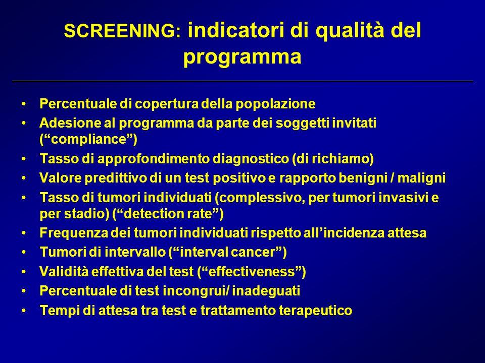 SCREENING: indicatori di qualità del programma Percentuale di copertura della popolazione Adesione al programma da parte dei soggetti invitati (compli