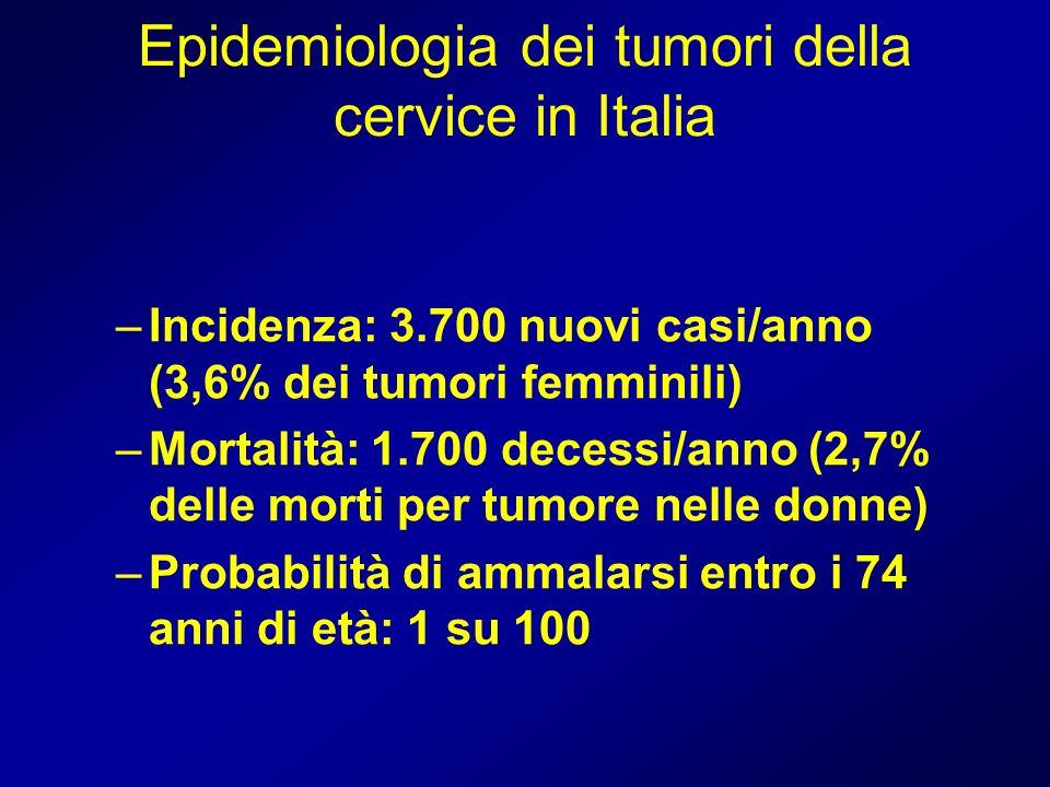 Epidemiologia dei tumori della cervice in Italia –Incidenza: 3.700 nuovi casi/anno (3,6% dei tumori femminili) –Mortalità: 1.700 decessi/anno (2,7% de