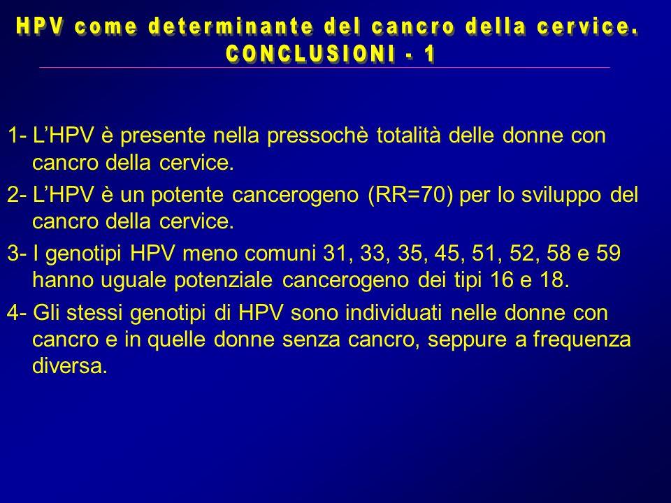1- LHPV è presente nella pressochè totalità delle donne con cancro della cervice. 2- LHPV è un potente cancerogeno (RR=70) per lo sviluppo del cancro
