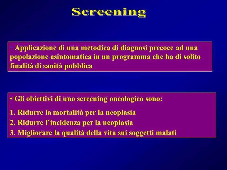 Tipi di screening oncologico Diagnosi precoce della malattia in fase pre-clinica (es carcinoma in situ, carcinoma mammario in fase iniziale) Diagnosi di condizioni a rischio per la malattia (precancerosi, displasia grave)