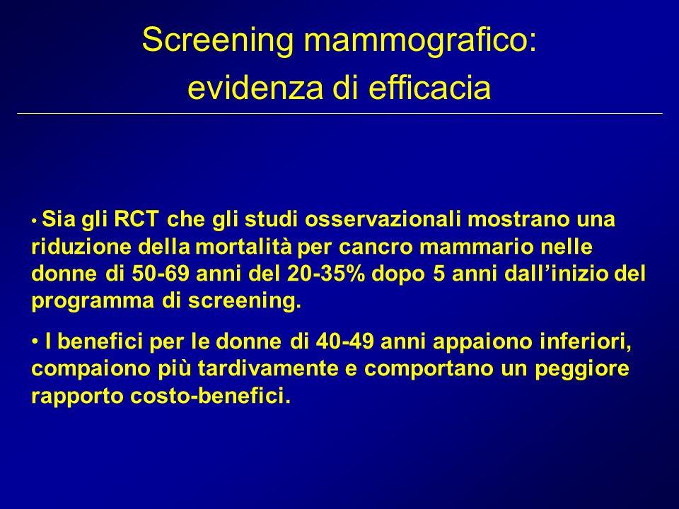 Sia gli RCT che gli studi osservazionali mostrano una riduzione della mortalità per cancro mammario nelle donne di 50-69 anni del 20-35% dopo 5 anni d