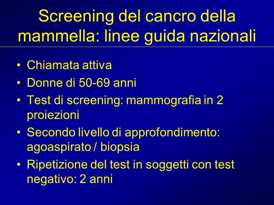Screening del cancro della mammella: linee guida nazionali Chiamata attiva Donne di 50-69 anni Test di screening: mammografia in 2 proiezioni Secondo