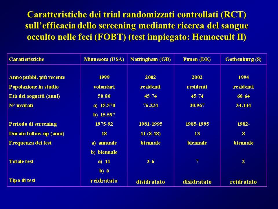 Caratteristiche dei trial randomizzati controllati (RCT) sullefficacia dello screening mediante ricerca del sangue occulto nelle feci (FOBT) (test imp