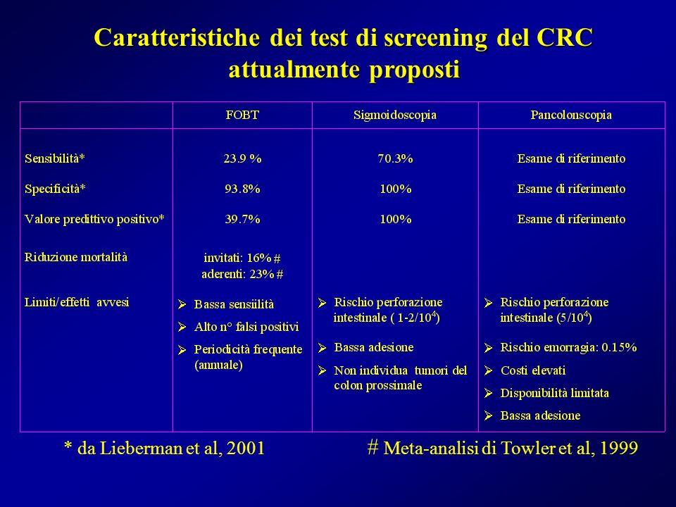 Caratteristiche dei test di screening del CRC attualmente proposti * da Lieberman et al, 2001 Meta-analisi di Towler et al, 1999