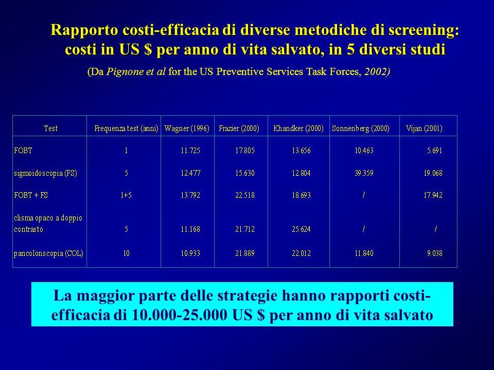 Rapporto costi-efficacia di diverse metodiche di screening: costi in US $ per anno di vita salvato, in 5 diversi studi (Da Pignone et al for the US Pr