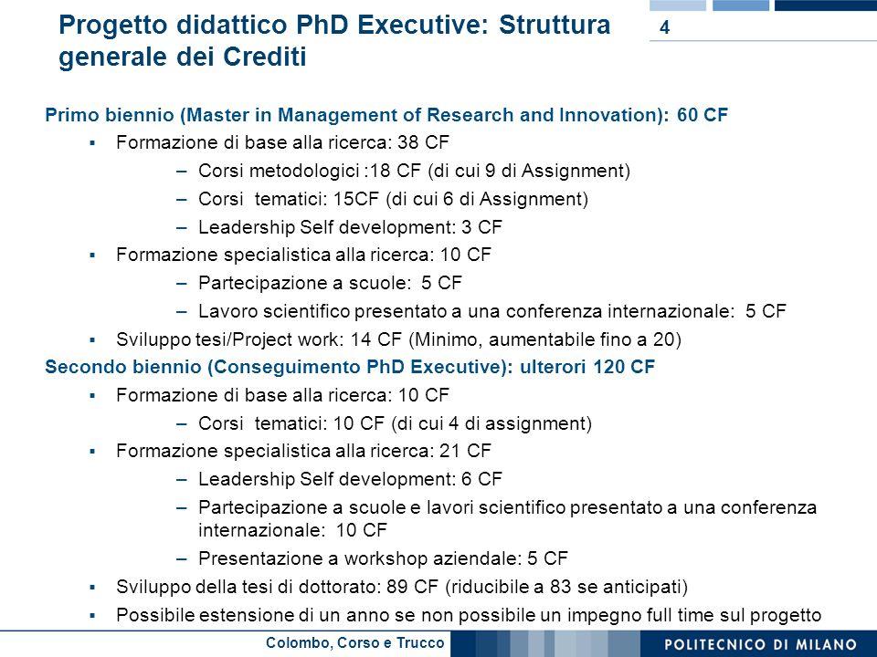 Colombo, Corso e Trucco Progetto didattico PhD Executive: Struttura generale dei Crediti Primo biennio (Master in Management of Research and Innovatio