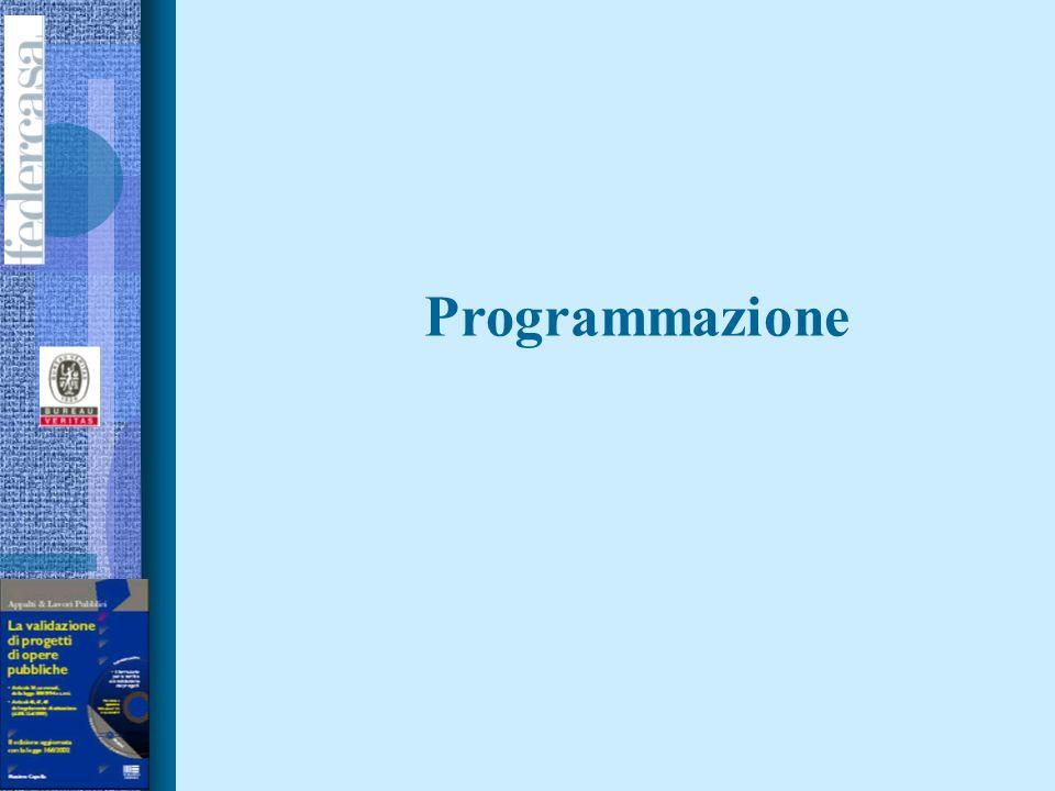 STAZIONI APPALTANTI La validazione del progetto nel contesto normativo italiano Arch. Massimo Capolla Esperto Lavori Pubblici Federcasa