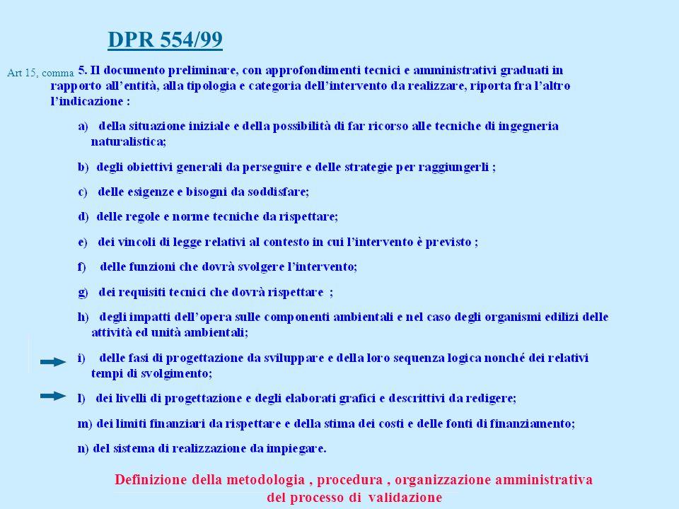Il Documento Preliminare alla Progettazione ( Programma dellIntervento)