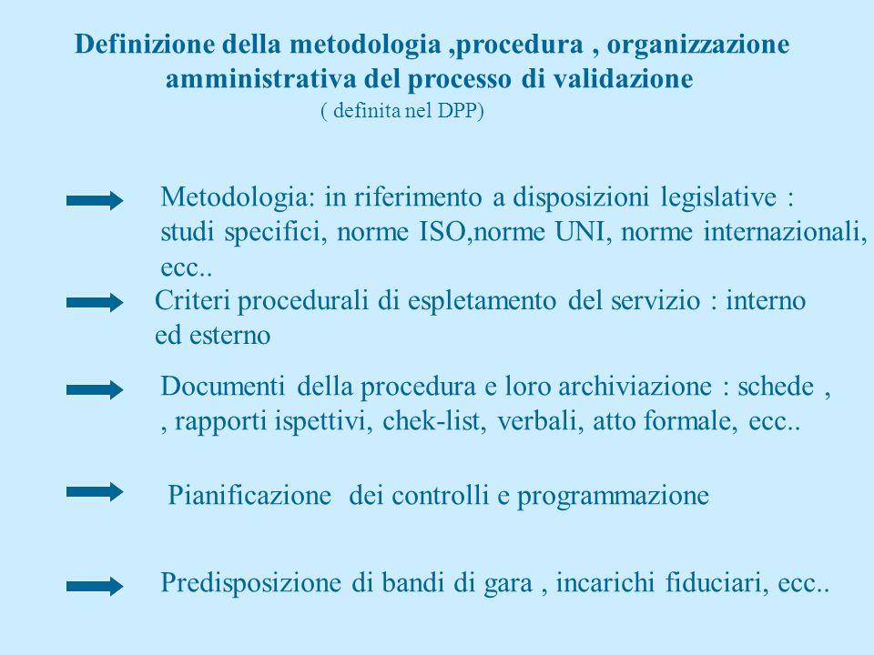 Definizione della metodologia, procedura, organizzazione amministrativa del processo di validazione Art 15, comma DPR 554/99
