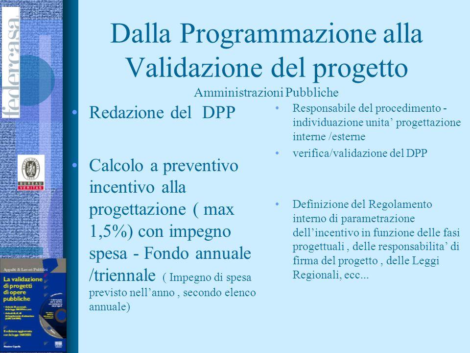 Dalla Programmazione alla Validazione del progetto Amministrazioni Pubbliche Elencazione informale dei lavori pubblici Studio programmatico Redazione