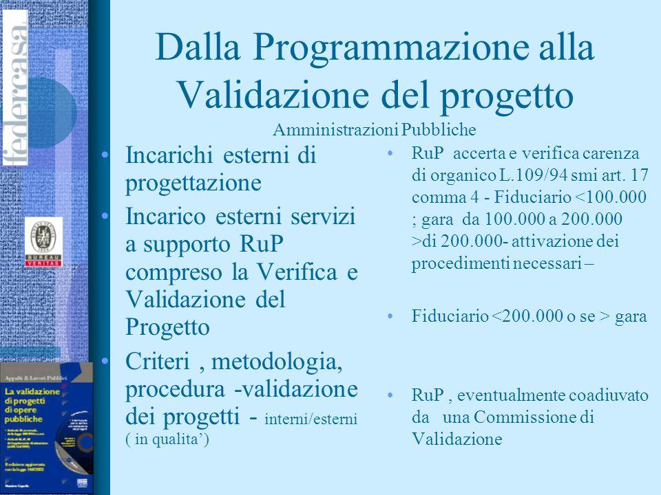 Dalla Programmazione alla Validazione del progetto Amministrazioni Pubbliche Redazione del DPP Calcolo a preventivo incentivo alla progettazione ( max