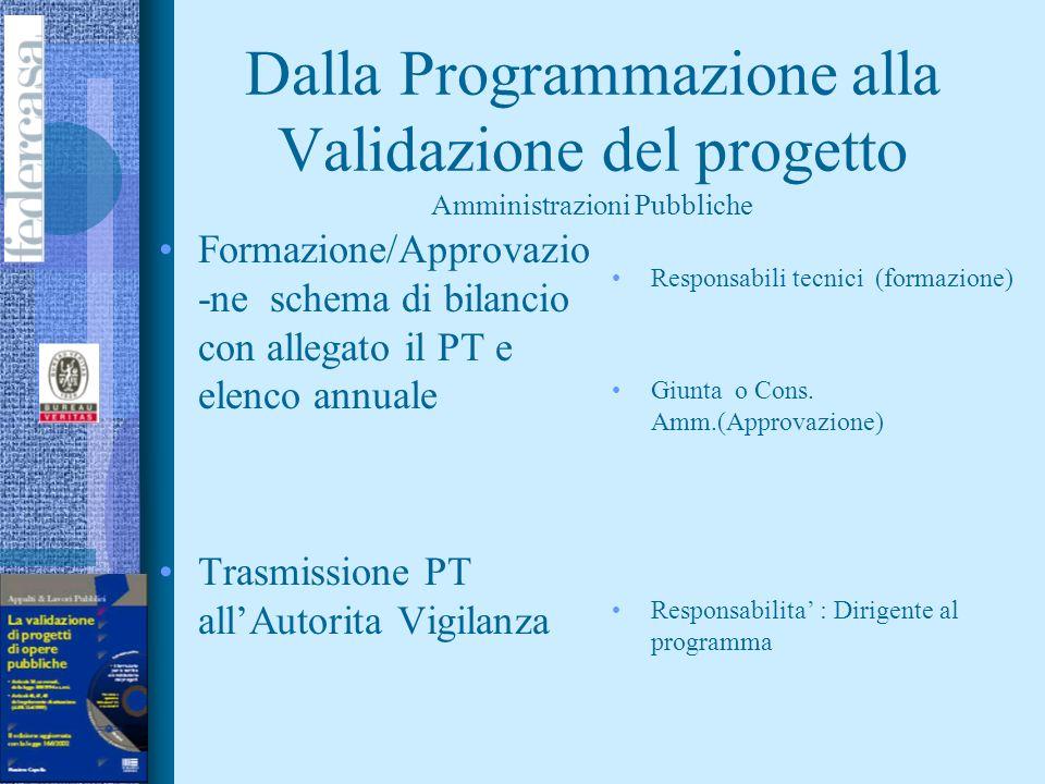 Dalla Programmazione alla Validazione del progetto Amministrazioni Pubbliche Progettazione preliminare o redazione SdF ( <1milione euro, MO e MS : sti