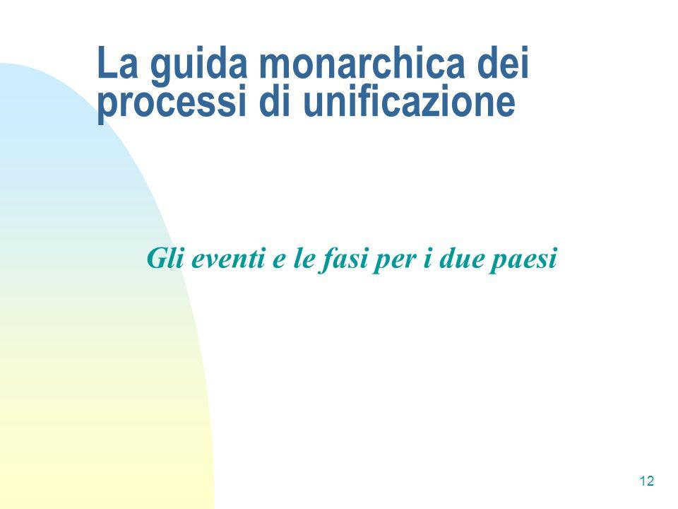 12 La guida monarchica dei processi di unificazione Gli eventi e le fasi per i due paesi